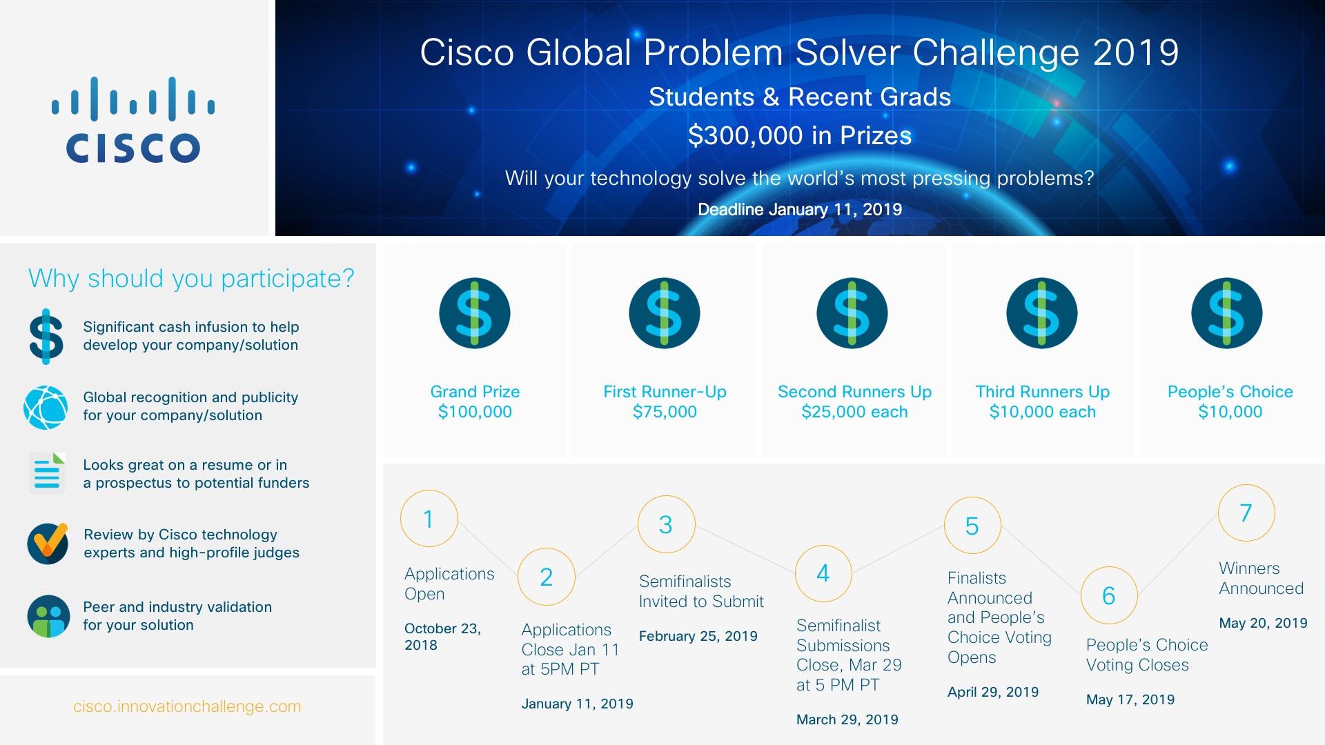 Intro slide-Cisco GPS 2019