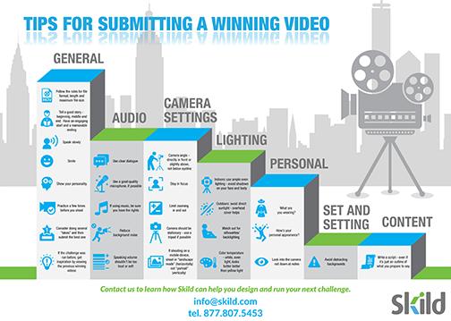 Winning video tips