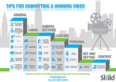 Winning video tips